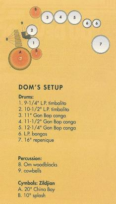 Dom Chacal's percussion set up for the Born at the right time tour 1991