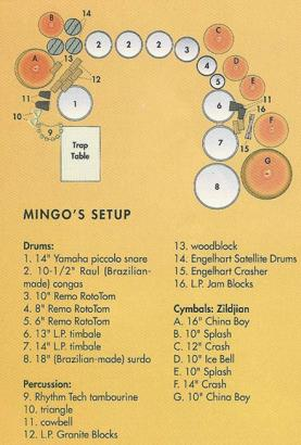 Mingo Araújo's percussion set up for the Born at the right time tour 1991