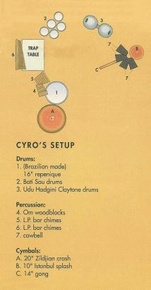 Cyro Baptista's percussion set up for the Born at the right time tour 1991